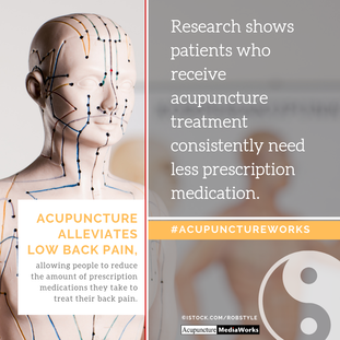 All Ways Well Acupuncture - Find Lasting Wellness in SW